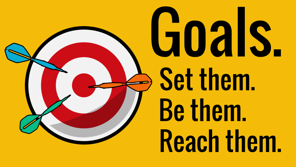 5-Steps of Goal Setting Process